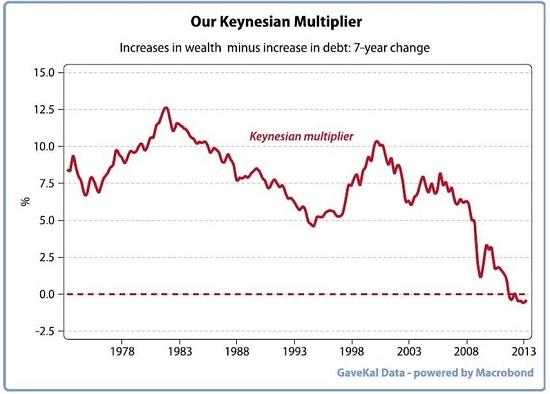 keynesian-multiplier7-13.jpg